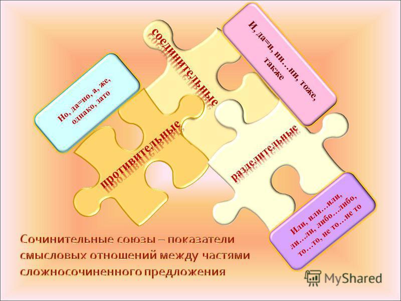 Перечисляются явления, которые происходят одновременно или следуют одно за другим Одно явление противопоставляется другому Указывается на чередование явлений, на возможность одного явления из двух И, да=и, ни…ни, тоже, также Или, или…или, ли…ли, либо