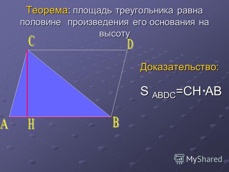 Теорема: площадь треугольника равна половине произведения его основания на высоту Доказательство: S ABDC =CH AB