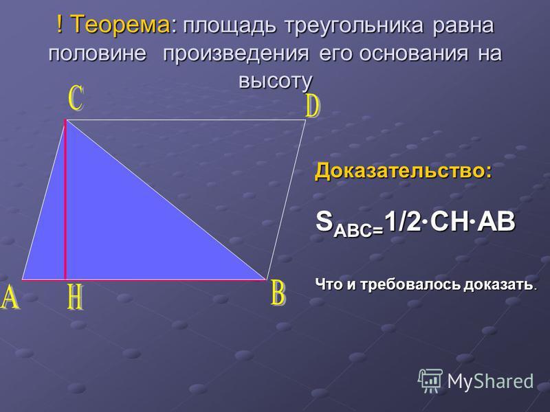 ! Теорема: площадь треугольника равна половине произведения его основания на высоту Доказательство: S ABC= 1/2 CH AB Что и требовалось доказать.