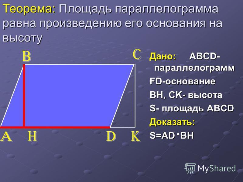 Теорема: Площадь параллелограмма равна произведению его основания на высоту Дано: ABCD- параллелограмм FD-основание BH, CK- высота S- площадь ABCD Доказать: S=AD BH