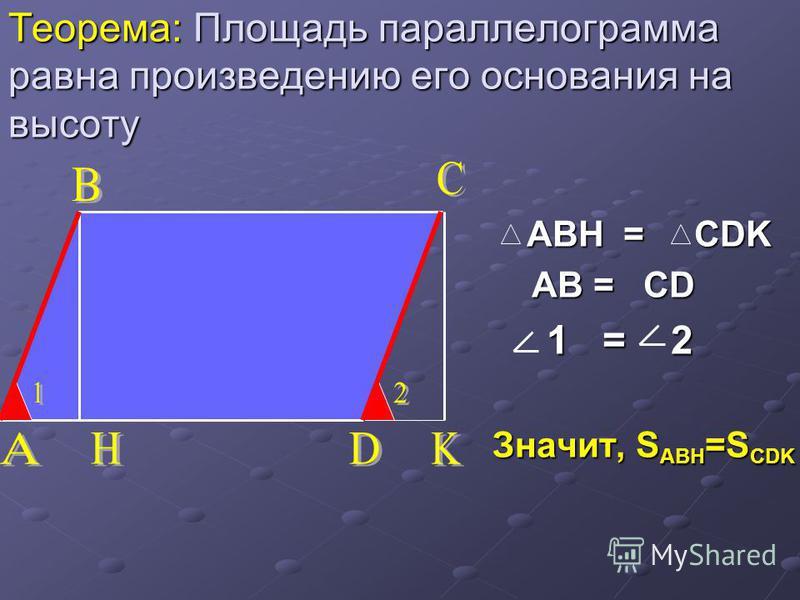 Теорема: Площадь параллелограмма равна произведению его основания на высоту ABH = CDK ABH = CDK AB = CD AB = CD 1 = 2 1 = 2 Значит, S ABH =S CDK