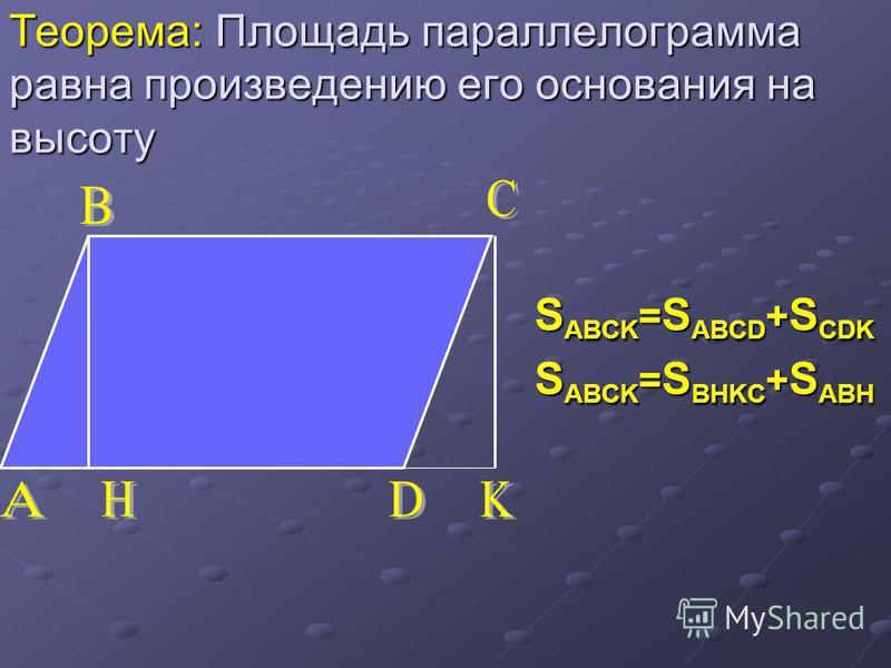 Теорема: Площадь параллелограмма равна произведению его основания на высоту S ABCK = S ABCD + S CDK S ABCK = S BHKC + S ABH