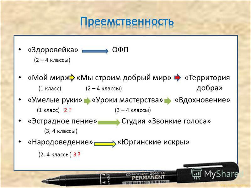 http://ku4mina.ucoz.ru/ «Здоровейка» ОФП (2 – 4 классы) «Мой мир» «Мы строим добрый мир» «Территория (1 класс) (2 – 4 классы) добра» «Умелые руки» «Уроки мастерства» «Вдохновение» (1 класс) 2 ? (3 – 4 классы) «Эстрадное пение» Студия «Звонкие голоса»
