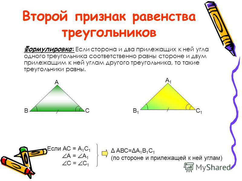Признаки равенства треугольников Формулировка: Если две стороны и угол между ними одного треугольника соответственно равны двум сторонам и углу между ними другого треугольника, то такие треугольники равны. Если АВ=А 1 В 1, ВС=В 1 С 1, В= В 1 Первый п