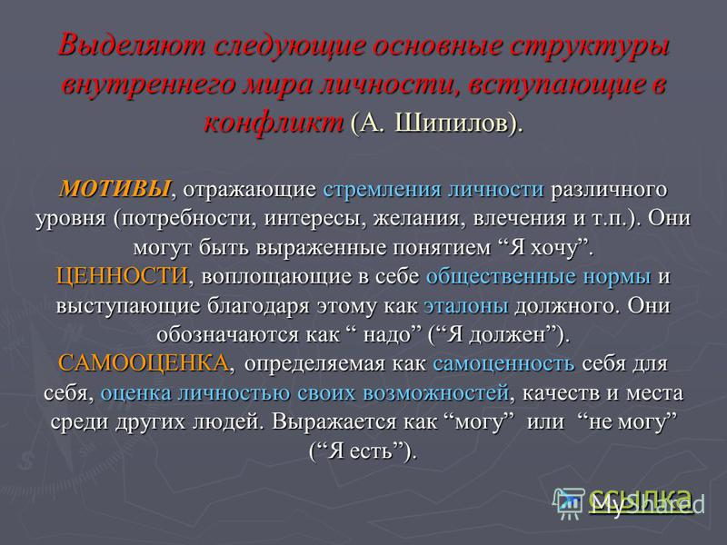 Выделяют следующие основные структуры внутреннего мира личности, вступающие в конфликт (А. Шипилов). МОТИВЫ, отражающие стремления личности различного уровня (потребности, интересы, желания, влечения и т.п.). Они могут быть выраженные понятием Я хочу