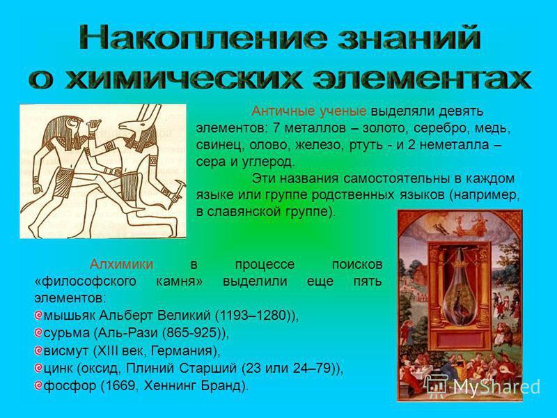 Античные ученые выделяли девять элементов: 7 металлов – золото, серебро, медь, свинец, олово, железо, ртуть - и 2 неметалла – сера и углерод. Эти названия самостоятельны в каждом языке или группе родственных языков (например, в славянской группе). Ал