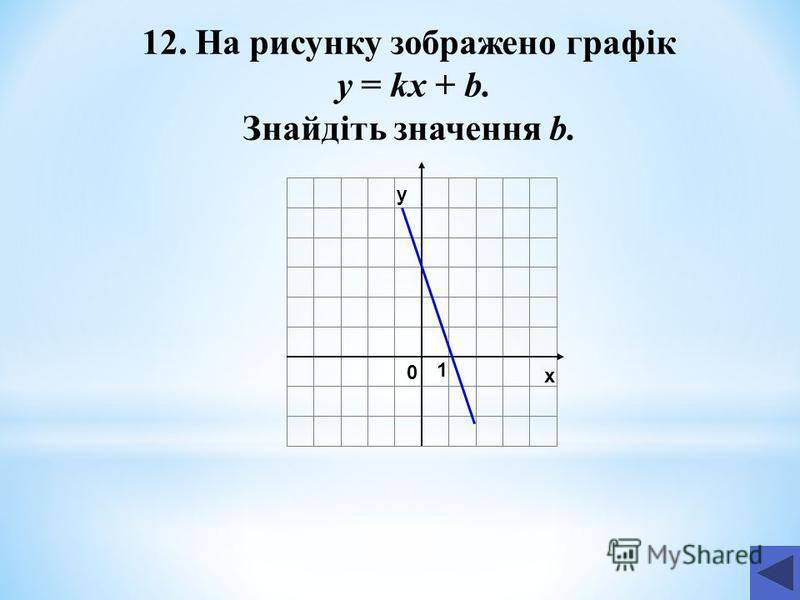 1 х у 0 12. На рисунку зображено графік у = kx + b. Знайдіть значення b.