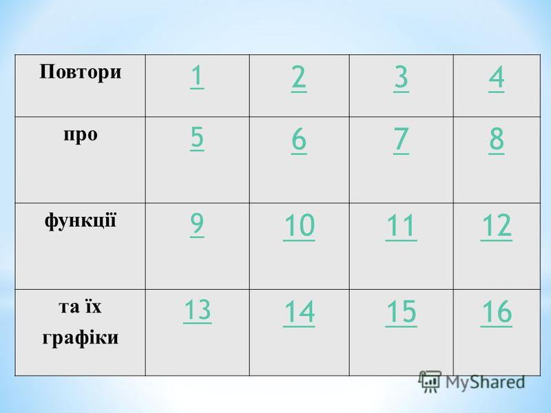 Повтори 1 234 про 5 678 функції 9 101112 та їх графіки 13 141516