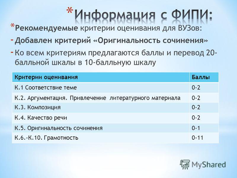 * Рекомендуемые критерии оценивания для ВУЗов: - Добавлен критерий «Оригинальность сочинения» - Ко всем критериям предлагаются баллы и перевод 20- балльной шкалы в 10-балльную шкалу Критерии оценивания Баллы К.1 Соответствие теме 0-2 К.2. Аргументаци