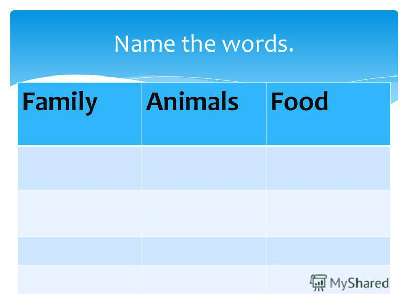 FamilyAnimalsFood Name the words.