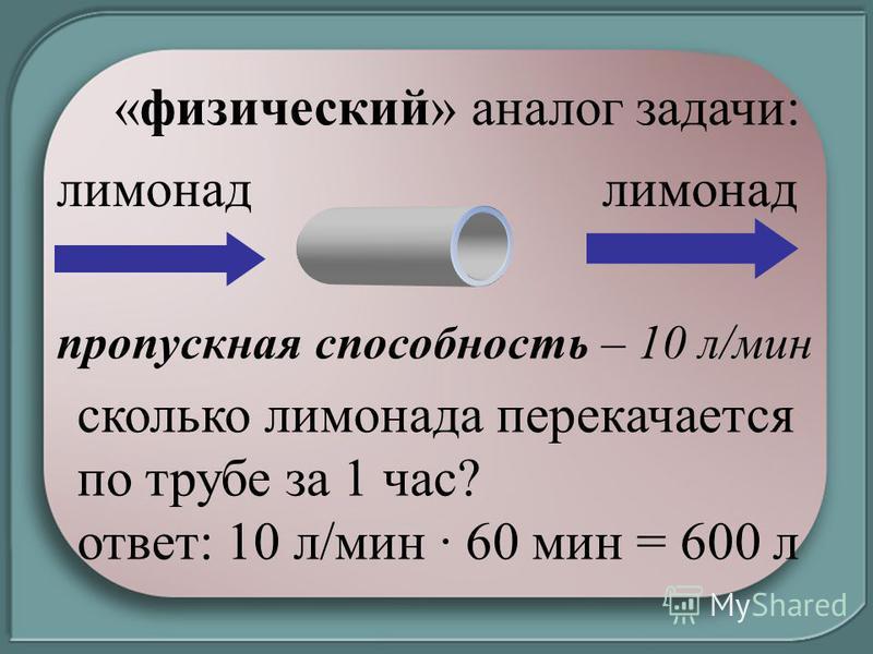 лимонад пропускная способность – 10 л/мин «физический» аналог задачи: сколько лимонада перекачается по трубе за 1 час? ответ: 10 л/мин · 60 мин = 600 л