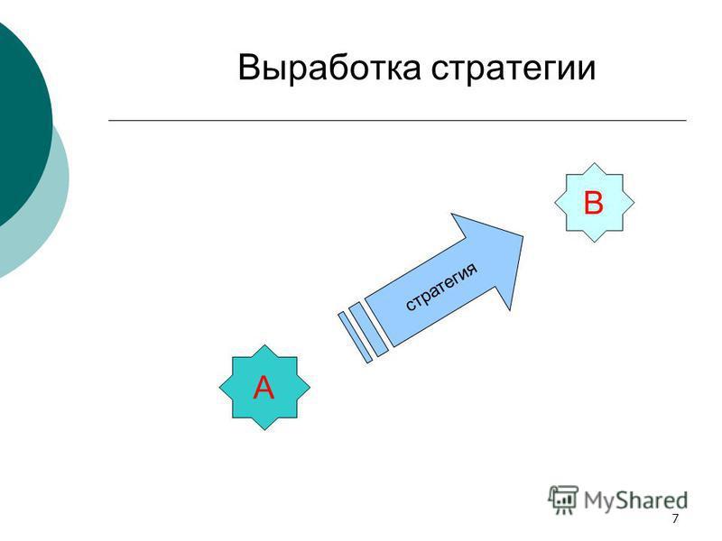 7 Выработка стратегии А В стратегия