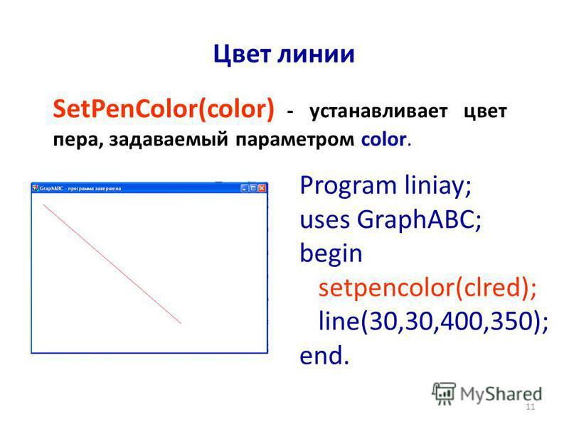 11 Цвет линии SetPenColor(color) - устанавливает цвет пера, задаваемый параметром color. Program liniay; uses GraphABC; begin setpencolor(clred); line(30,30,400,350); end.