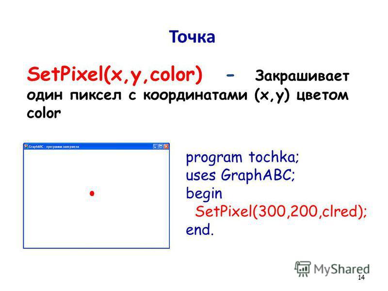 14 Точка SetPixel(x,y,color) - Закрашивает один пиксел с координатами (x,y) цветом color program tochka; uses GraphABC; begin SetPixel(300,200,clred); end.
