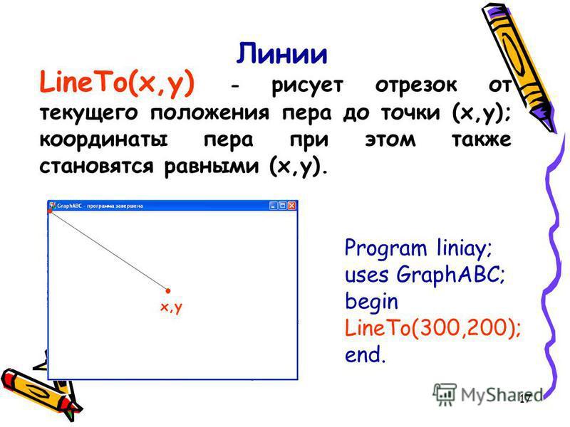 17 Линии LineTo(x,y) - рисует отрезок от текущего положения пера до точки (x,y); координаты пера при этом также становятся равными (x,y). x,y Program liniay; uses GraphABC; begin LineTo(300,200); end.