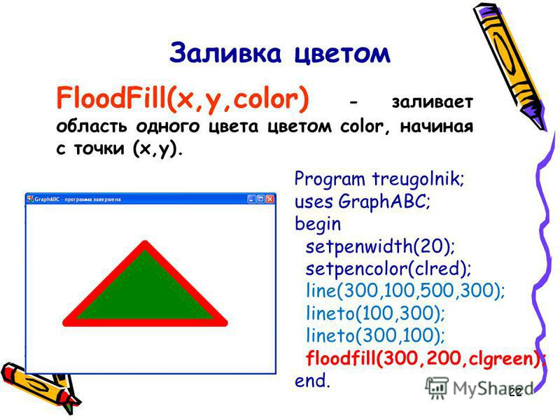 22 Заливка цветом FloodFill(x,y,color) - заливает область одного цвета цветом color, начиная с точки (x,y). Program treugolnik; uses GraphABC; begin setpenwidth(20); setpencolor(clred); line(300,100,500,300); lineto(100,300); lineto(300,100); floodfi
