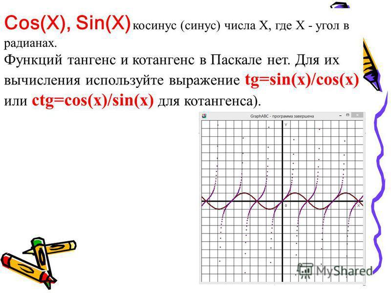 36 Cos(X), Sin(X) косинус (синус) числа X, где X - угол в радианах. Функций тангенс и котангенс в Паскале нет. Для их вычисления используйте выражение tg=sin(x)/cos(x) или ctg=cos(x)/sin(x) для котангенса).