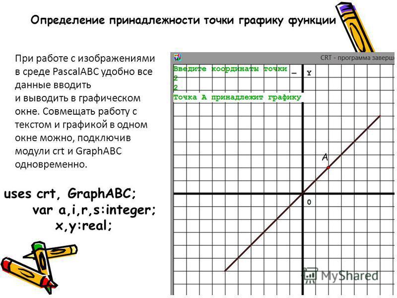 39 Определение принадлежности точки графику функции При работе с изображениями в среде PascalABC удобно все данные вводить и выводить в графическом окне. Совмещать работу с текстом и графикой в одном окне можно, подключив модули crt и GraphABC одновр