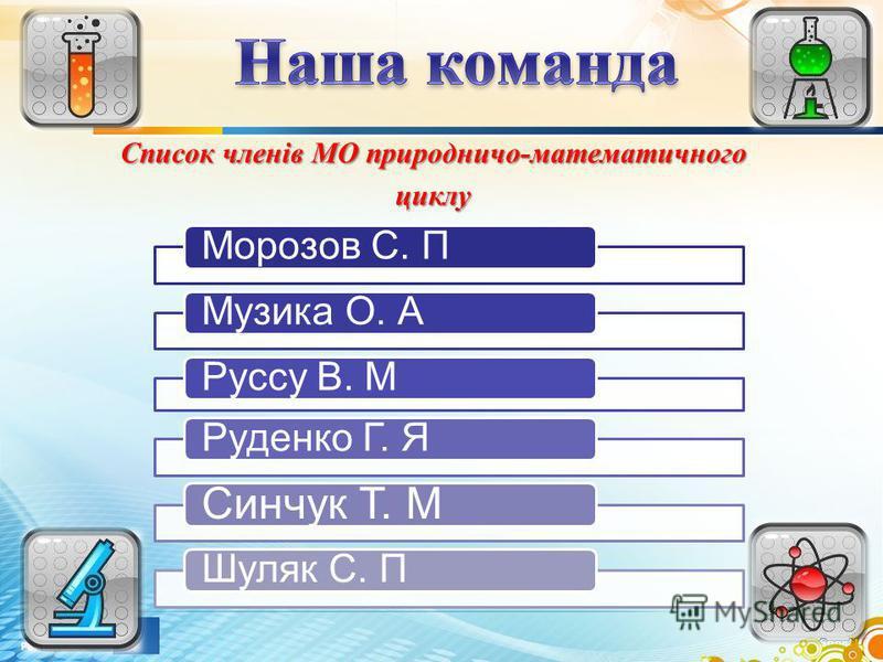 Список членів МО природничо-математичного циклу Морозов С. ПМузика О. АРуссу В. М Руденко Г. Я Синчук Т. М Шуляк С. П