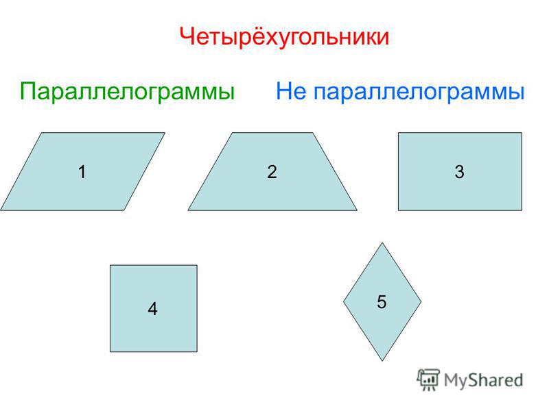 4 1 2 5 3 Четырёхугольники Параллелограммы Не параллелограммы