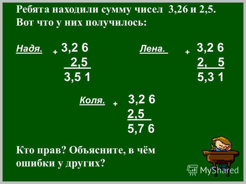 Ребята находили сумму чисел 3,26 и 2,5. Вот что у них получилось: Надя. + 3,2 6 Лена. + 3,2 6 2,5 2, 5 3,5 1 5,3 1 Кто прав? Объясните, в чём ошибки у других? Коля. + 3,2 6 2,5_ 5,7 6