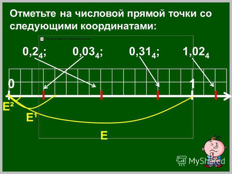 Отметьте на числовой прямой точки со следующими координатами: 0,2 4 ; 0,03 4 ; 0,31 4 ; 1,02 4 01 Е Е¹ Е²