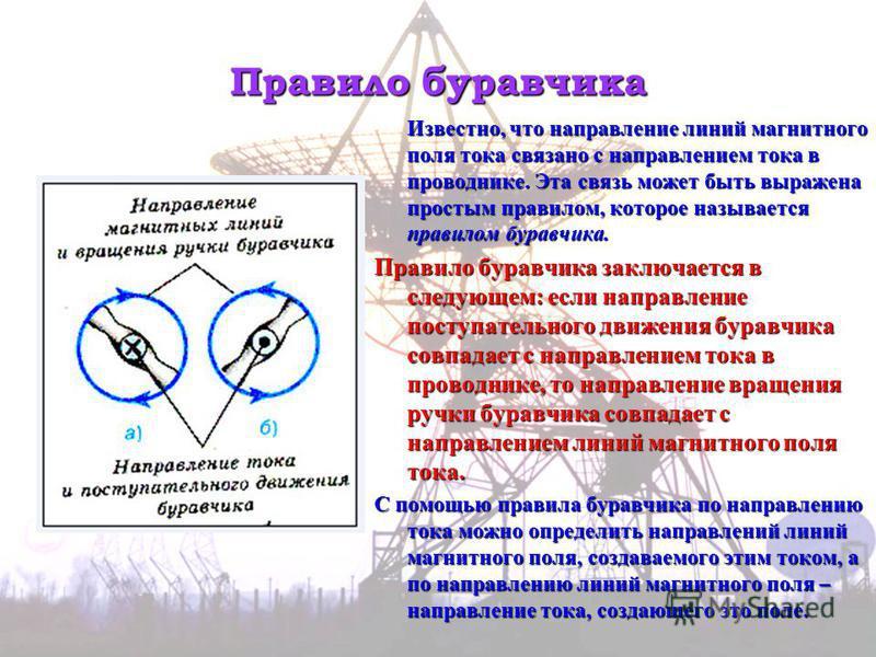 Правило буравчика Известно, что направление линий магнитного поля тока связано с направлением тока в проводнике. Эта связь может быть выражена простым правилом, которое называется правилом буравчика. Правило буравчика заключается в следующем: если на