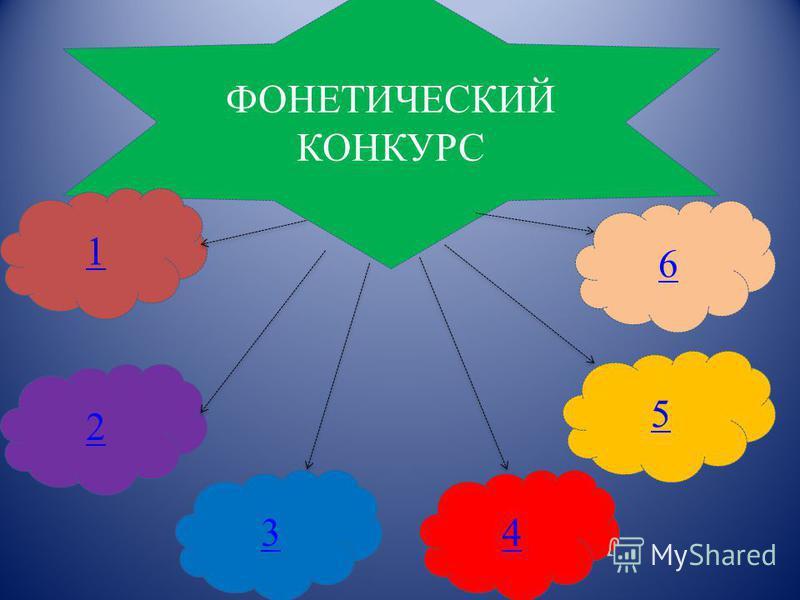 ФОНЕТИЧЕСКИЙ КОНКУРС 3 5 1 4 2 6
