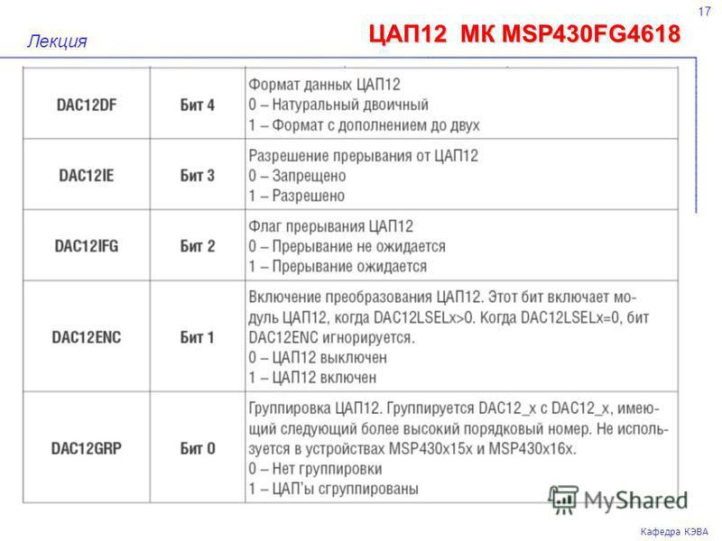 17 Кафедра КЭВА Лекция ЦАП12 МК MSP430FG4618