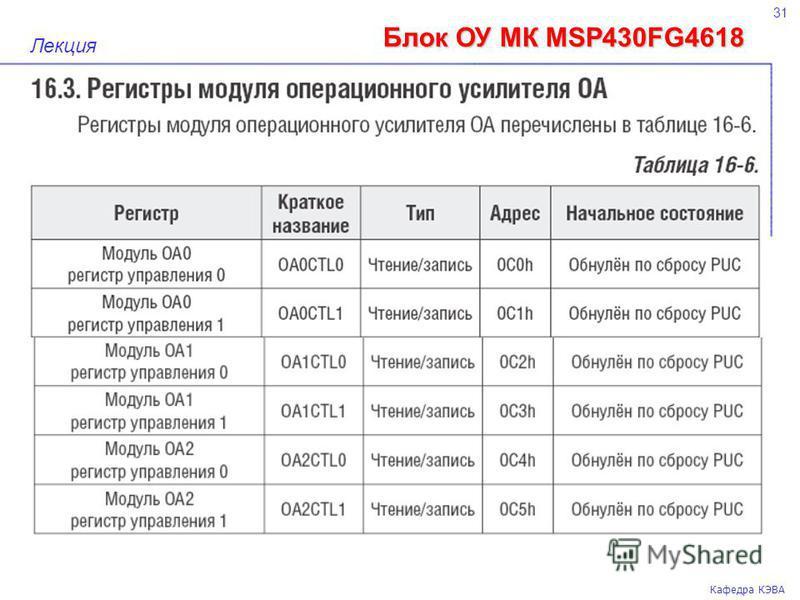 31 Кафедра КЭВА Лекция Блок ОУ МК MSP430FG4618