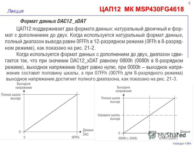 9 Кафедра КЭВА Лекция ЦАП12 МК MSP430FG4618