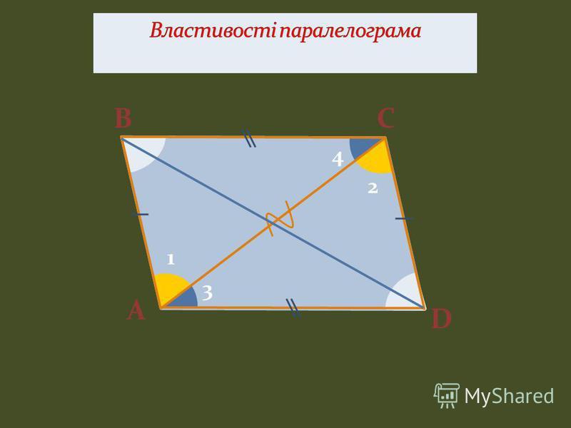 АB CD AB CD, AC BD Паралелограм Називається чотирикутник, протилежні сторони якого лежать на паралельних прямих