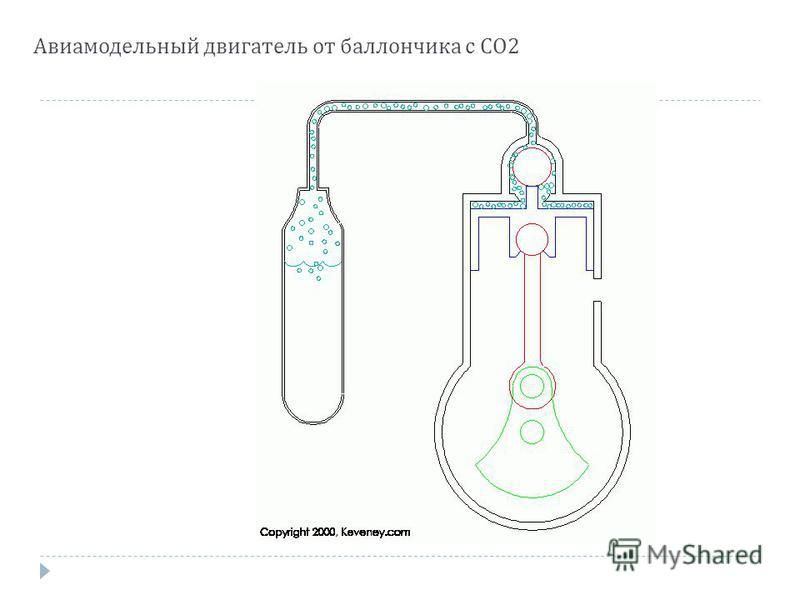 Авиамодельный двигатель от баллончика с CO2