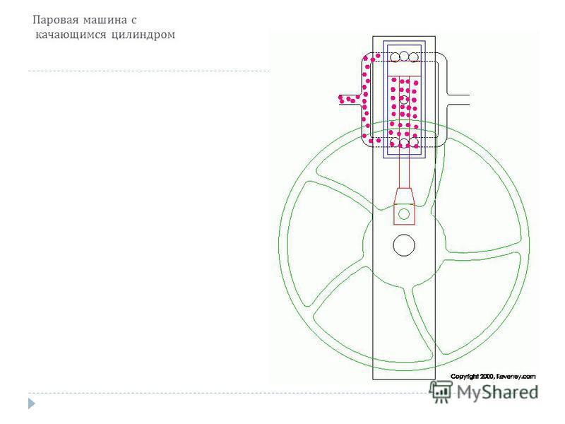Паровой двигатель с качающимся цилиндром своими руками 74