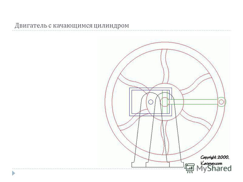 Двигатель с качающимся цилиндром