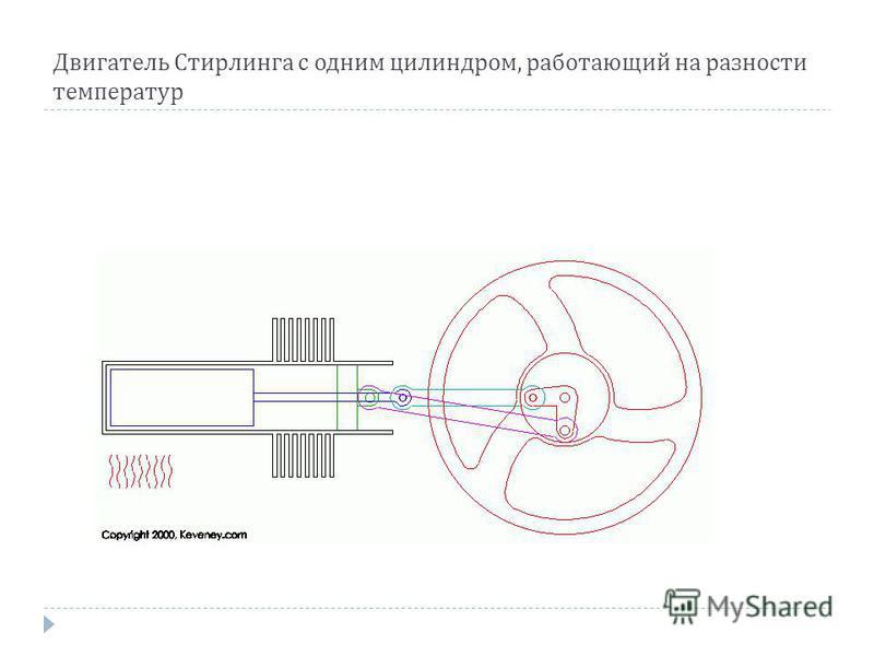 Двигатель Стирлинга с одним цилиндром, работающий на разности температур