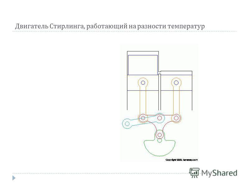 Двигатель Стирлинга, работающий на разности температур