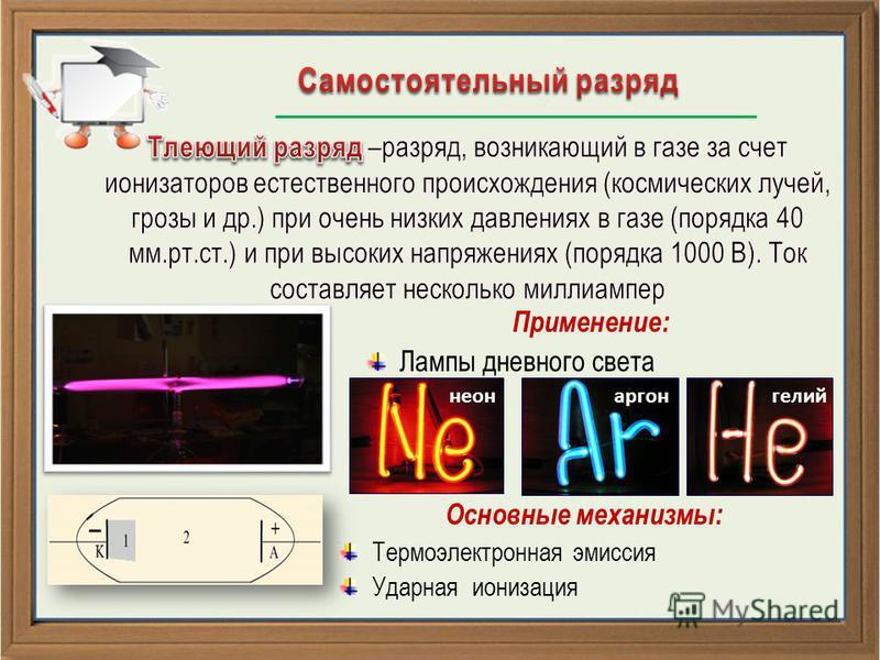 Применение: Лампы дневного света гелий аргон неон Основные механизмы: Термоэлектронная эмиссия Ударная ионизация