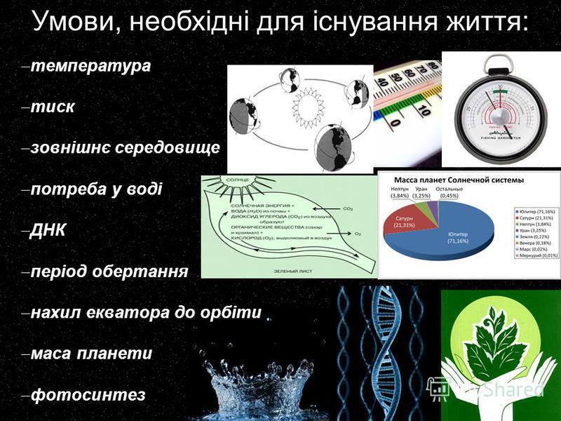 Умови, необхідні для існування життя: температура тиск зовнішнє середовище потреба у воді ДНК період обертання нахил екватора до орбіти маса планети фотосинтез
