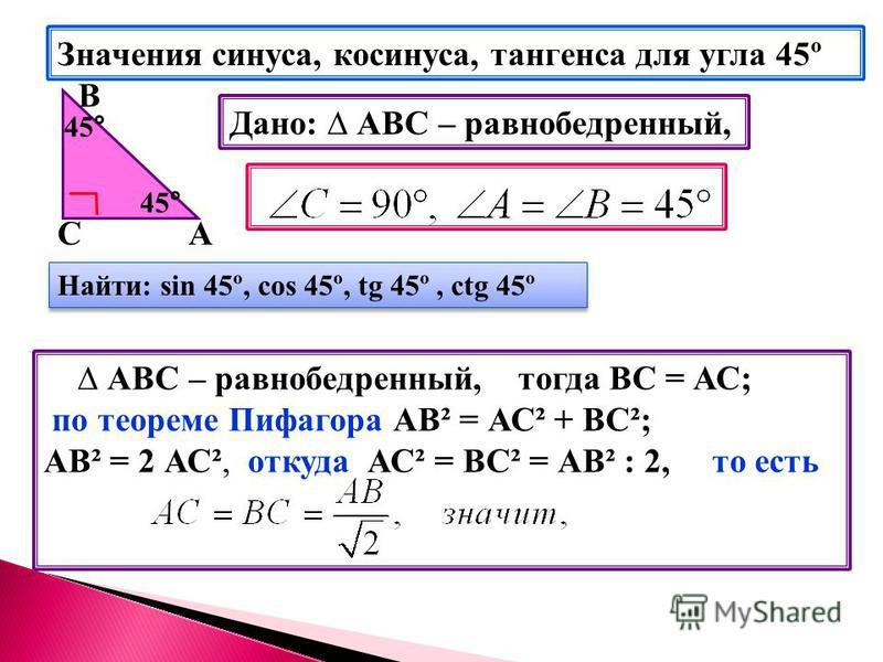 Значения синуса, косинуса, тангенса для угла 45º А В С 45° Дано: АВС – равнобедренный, АВС – равнобедренный, тогда ВС = АС; по теореме Пифагора АВ² = АС² + ВС²; АВ² = 2 АС², откуда АС² = ВС² = АВ² : 2, то есть Найти: sin 45º, cos 45º, tg 45º, ctg 45º