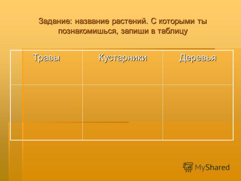 Задание: название растений. С которыми ты познакомишься, запиши в таблицу Травы КустарникиДеревья