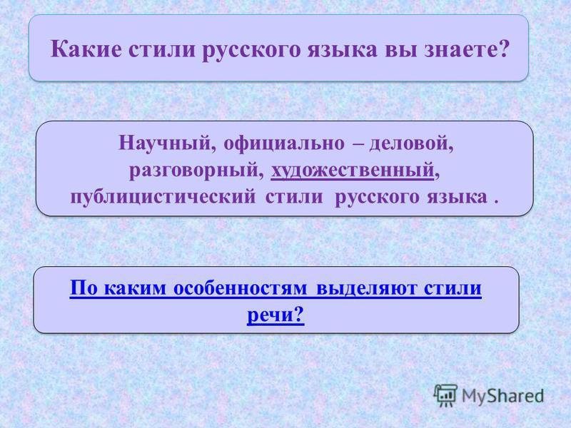 По каким особенностям выделяют стили речи? По каким особенностям выделяют стили речи? Какие стили русского языка вы знаете? Научный, официально – деловой, разговорный, художественный, публицистический стили русского языка.