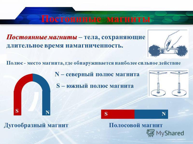 Постоянные магниты N – северный полюс магнита S – южный полюс магнита Постоянные магниты Постоянные магниты – тела, сохраняющие длительное время намагниченность. Дугообразный магнит Полосовой магнит N N S S Полюс - место магнита, где обнаруживается н