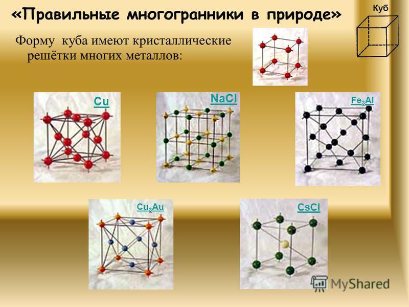 Форму куба имеют кристаллические решётки многих металлов: «Правильные многогранники в природе» Fe 3 Al Cu 3 Au CsCl Cu NaCl Куб