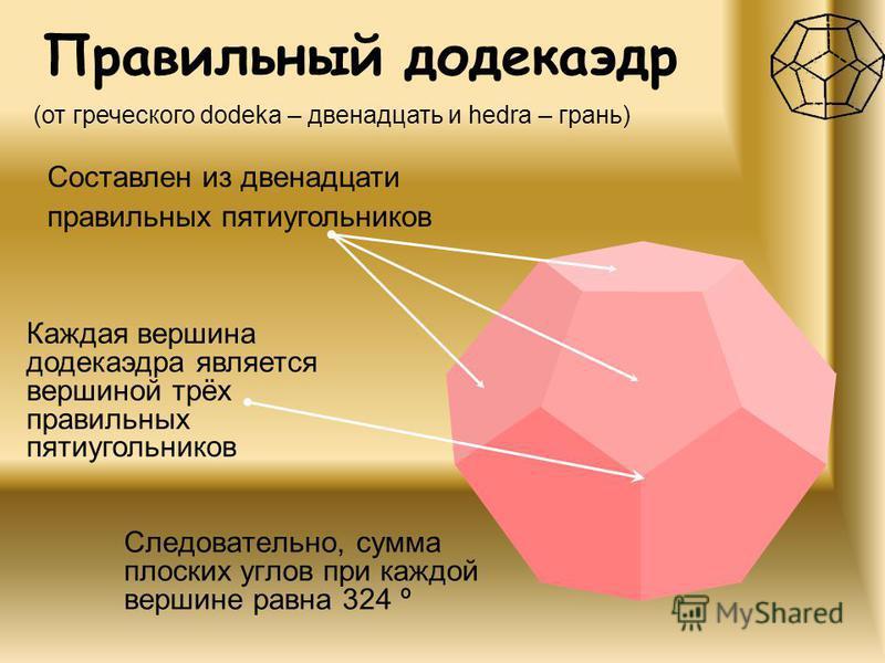 Правильный додекаэдр Следовательно, сумма плоских углов при каждой вершине равна 324 º (от греческого dodeka – двенадцать и hedra – грань) Составлен из двенадцати правильных пятиугольников Каждая вершина додекаэдра является вершиной трёх правильных п