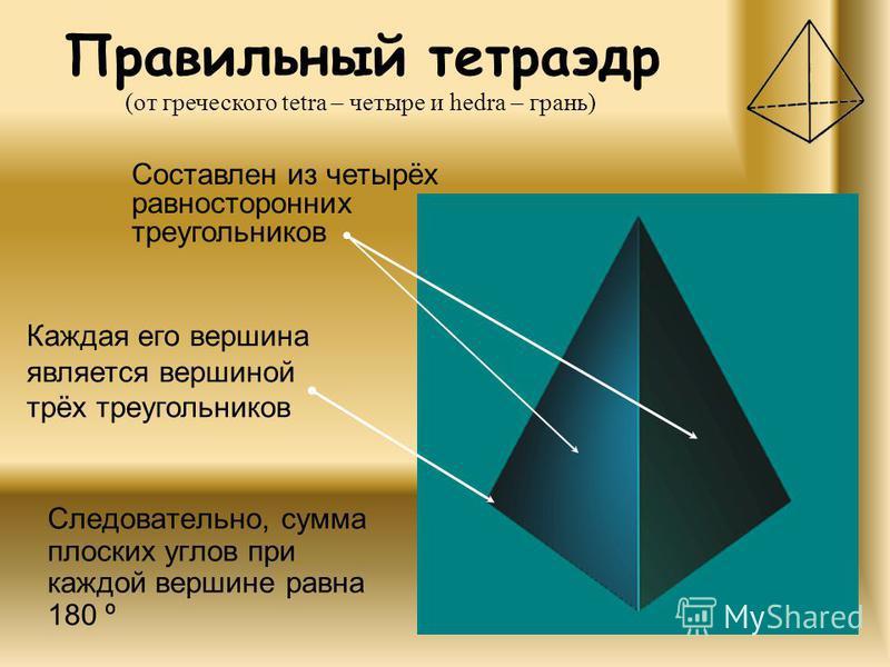 Правильный тетраэдр Следовательно, сумма плоских углов при каждой вершине равна 180 º (от греческого tetra – четыре и hedra – грань) Составлен из четырёх равносторонних треугольников Каждая его вершина является вершиной трёх треугольников
