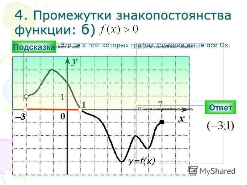 4. Промежутки знакопостоянства функциии: б) Ответ y=f(x) Подсказка Это те х при которых график функциии выше оси Ох.