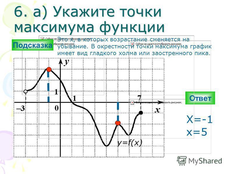 6. а) Укажите точки максимума функциии Ответ y=f(x) X=-1 x=5 Подсказка Это х, в которых возрастание сменяется на убывание. В окрестности точки максимума график имеет вид гладкого холма или заостренного пика.
