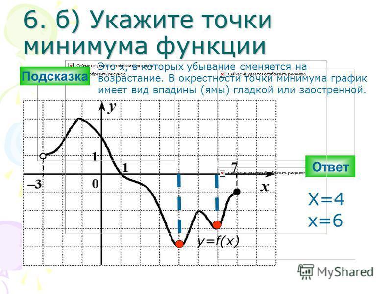 6. б) Укажите точки минимума функциии Ответ y=f(x) Подсказка Это х, в которых убывание сменяется на возрастание. В окрестности точки минимума график имеет вид впадины (ямы) гладкой или заостренной. X=4 x=6