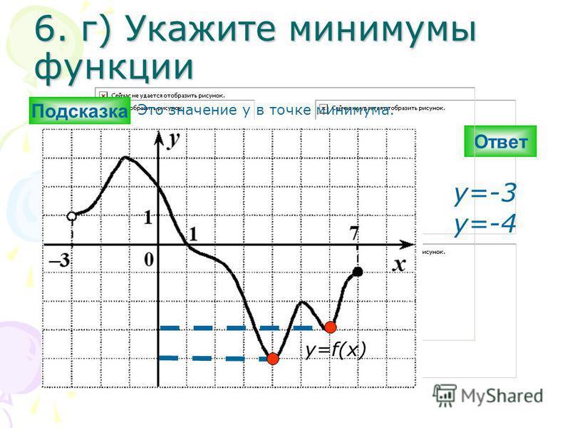 6. г) Укажите минимумы функциии Ответ y=-3 y=-4 y=f(x) Подсказка Это значение y в точке минимума.